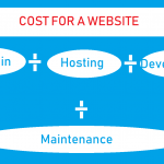 Costs involved for setting up and managing a Website