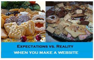Websites: Expectations vs. Reality
